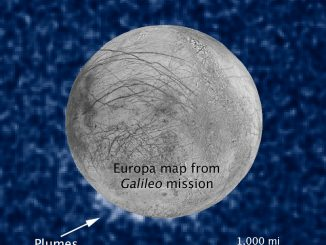 Image: Photo Composite of Suspected Water Plumes on Europa (Annotated). Source: Space Telescope Science Institute.