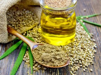 Hemp Oil photo source NCDA&CS.