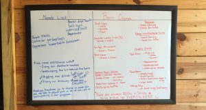 Work and Needs board at Kindred Spirits Farm, Zebulon NC. Photo: Kay Whatley