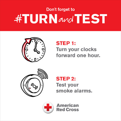 Source: American Red Cross