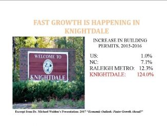 Source: Patrice Bayyan, Knightdale (NC) Chamber of Commerce.