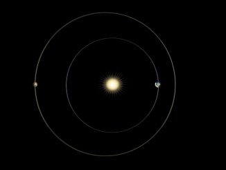 This diagram illustrates the positions of Mars, Earth, and the sun during a period that occurs approximately every 26 months, when Mars passes almost directly behind the sun from Earth's perspective. Image Credit: NASA/JPL-Caltech