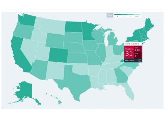 Status of Women, NC highlighted. Source: Institute for Women's Policy Research, Washington DC