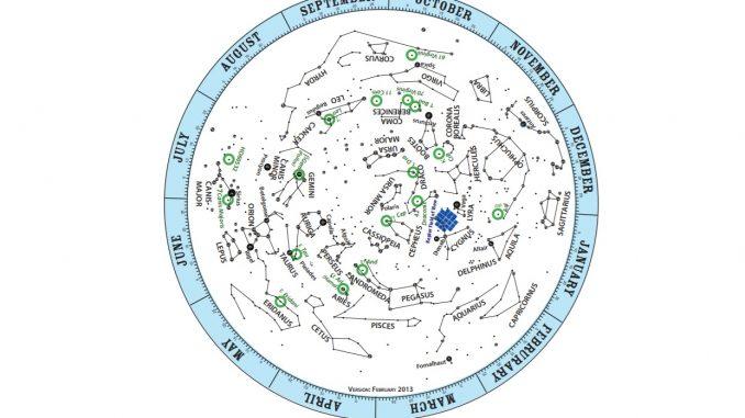 Uncle Al's Kepler Starwheel