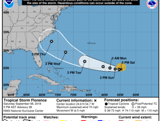 Potential storm track for Florence. Source: National Hurricane Center, National Oceanic and Atmospheric Administration