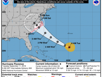 Hurricane Florence track, port condition set to x-ray. Source: US Coast Guard