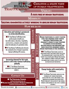 Source: NC Stop Human Trafficking